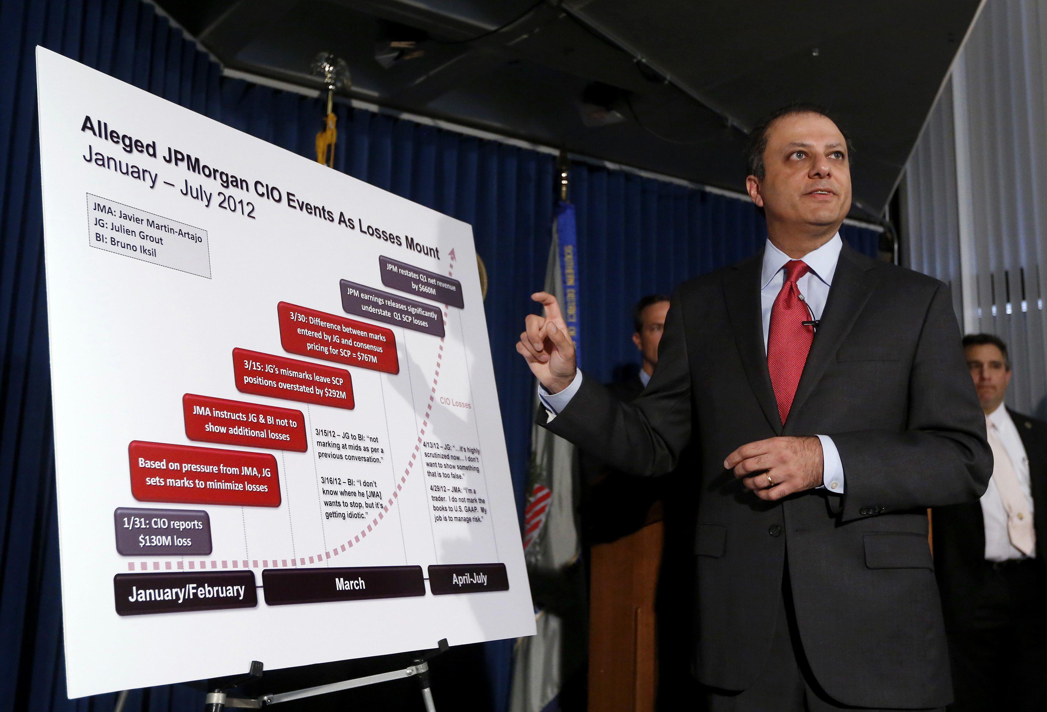 JPMorgan facing $700m in fines over losses - The Boston Globe