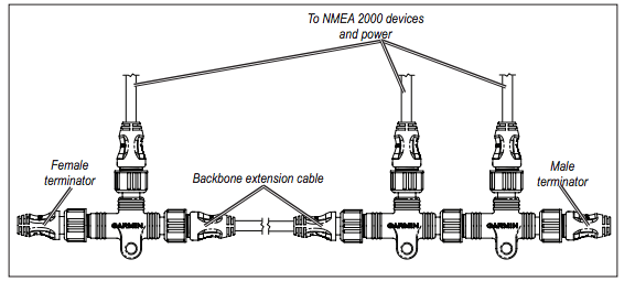 NMEA 2000, Building an NMEA 2000 Network | Salt Water Sportsman on apc wiring diagrams, royal wiring diagrams, 120v electrical switch wiring diagrams, allen bradley wiring diagrams, nec wiring diagrams, siemens wiring diagrams, l14 electrical wiring diagrams, voltage wiring diagrams, campagnolo wiring diagrams, manitou wiring diagrams, abs wiring diagrams, falcon wiring diagrams, mercury wiring diagrams, simple electrical wiring diagrams,