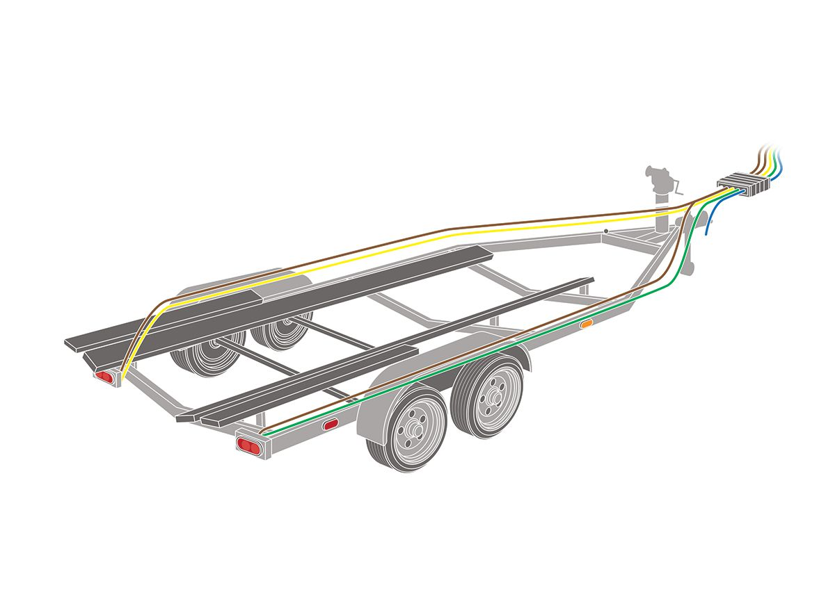 How to Rewire Your Boat Trailer | Boating Magazine Trailer Wiring Harness Mounting Kit on