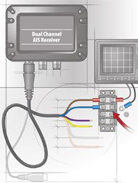 Integrating an AIS Receiver   Boating Magazine