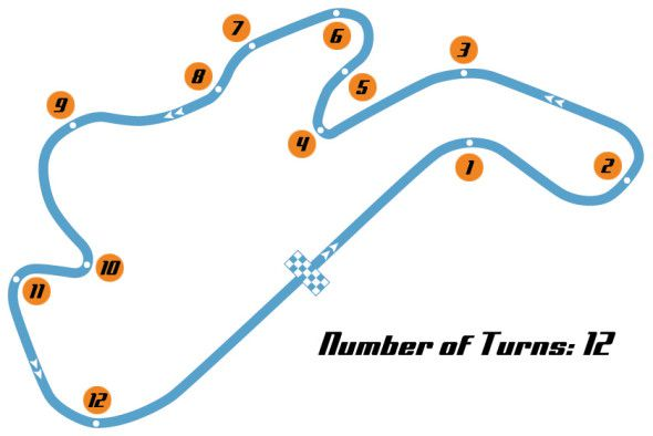 Phillip Island Grand Prix Circuit Road Race Map and Fast