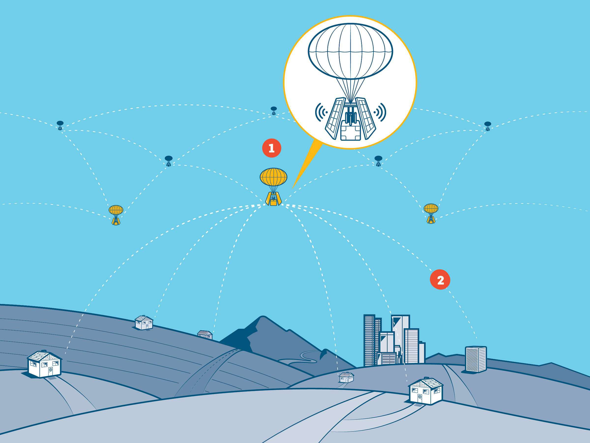 How It Works Project Loon S Global Internet Popular Science