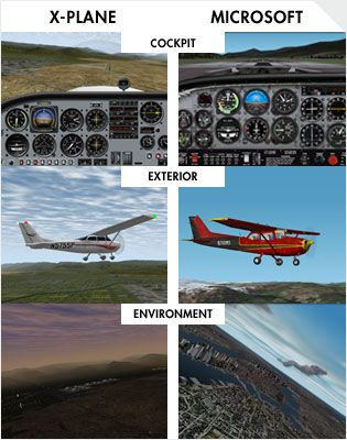 X-Plane and Flight Simulator Fly the Rockies | Popular Science