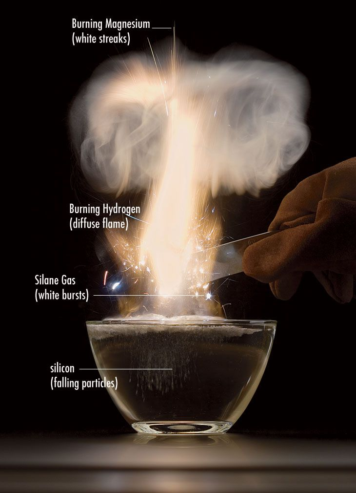 Making Silicon from Sand | Popular Science