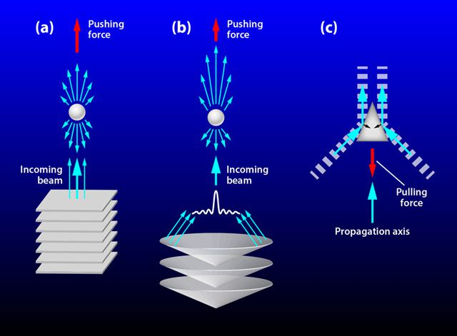 A Tractor Beam Made Of Sound Waves | Popular Science