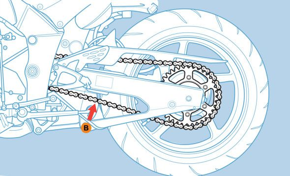 How to Check and Adjust Your Motorcycle's Chain | Cycle World