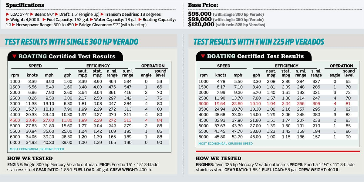 Single vs Twin Outboards | Boating Magazine