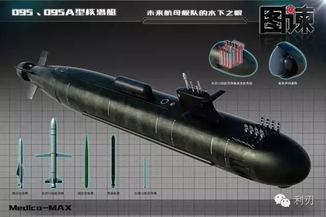 China's new submarine engine is poised to revolutionize
