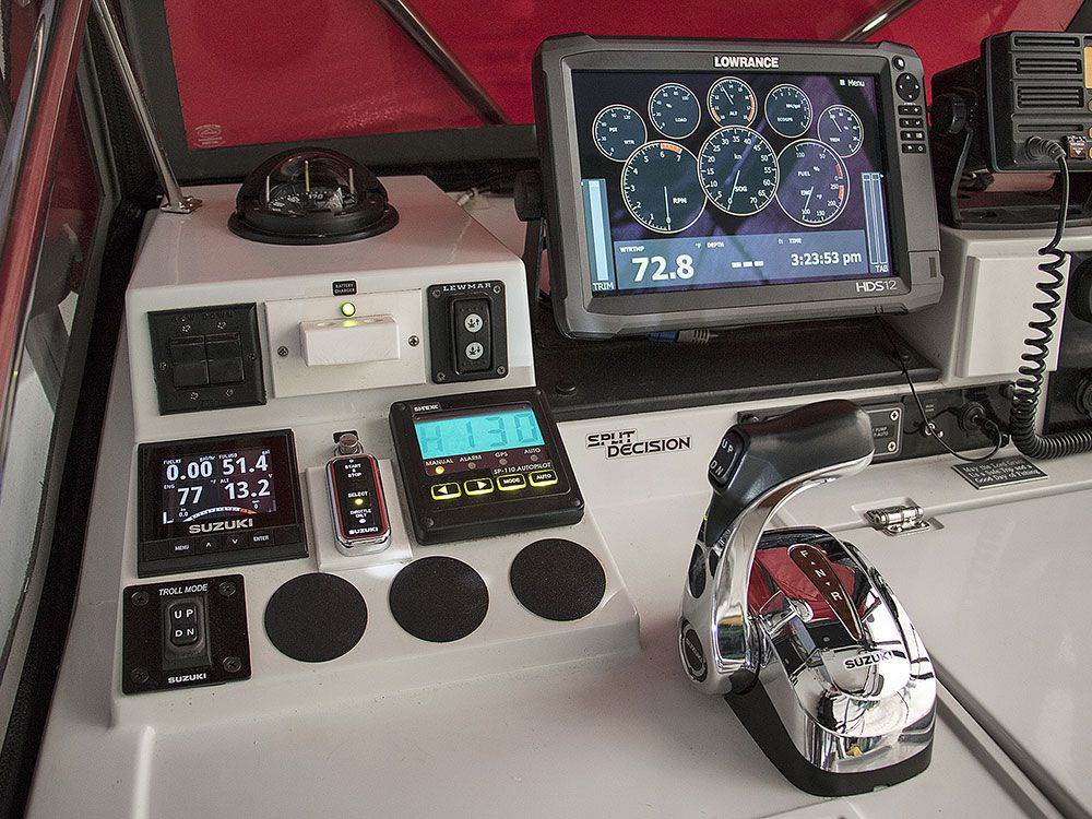 Electronic Throttle Versus Cable Throttle: Making the Switch | Sport