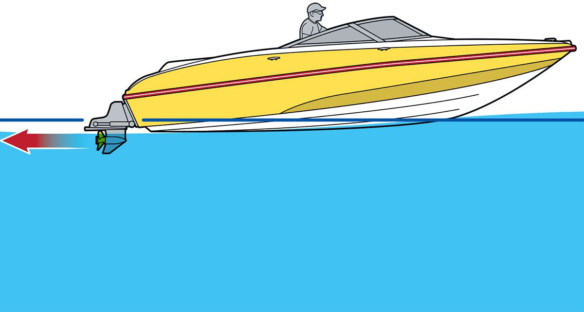 Learning How Outboard and Drive Trim Works | Boating Magazine