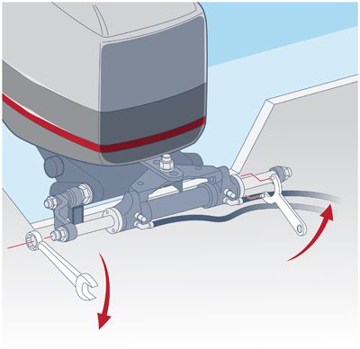 Rebuilding an Outboard Steering Cylinder | Boating Magazine