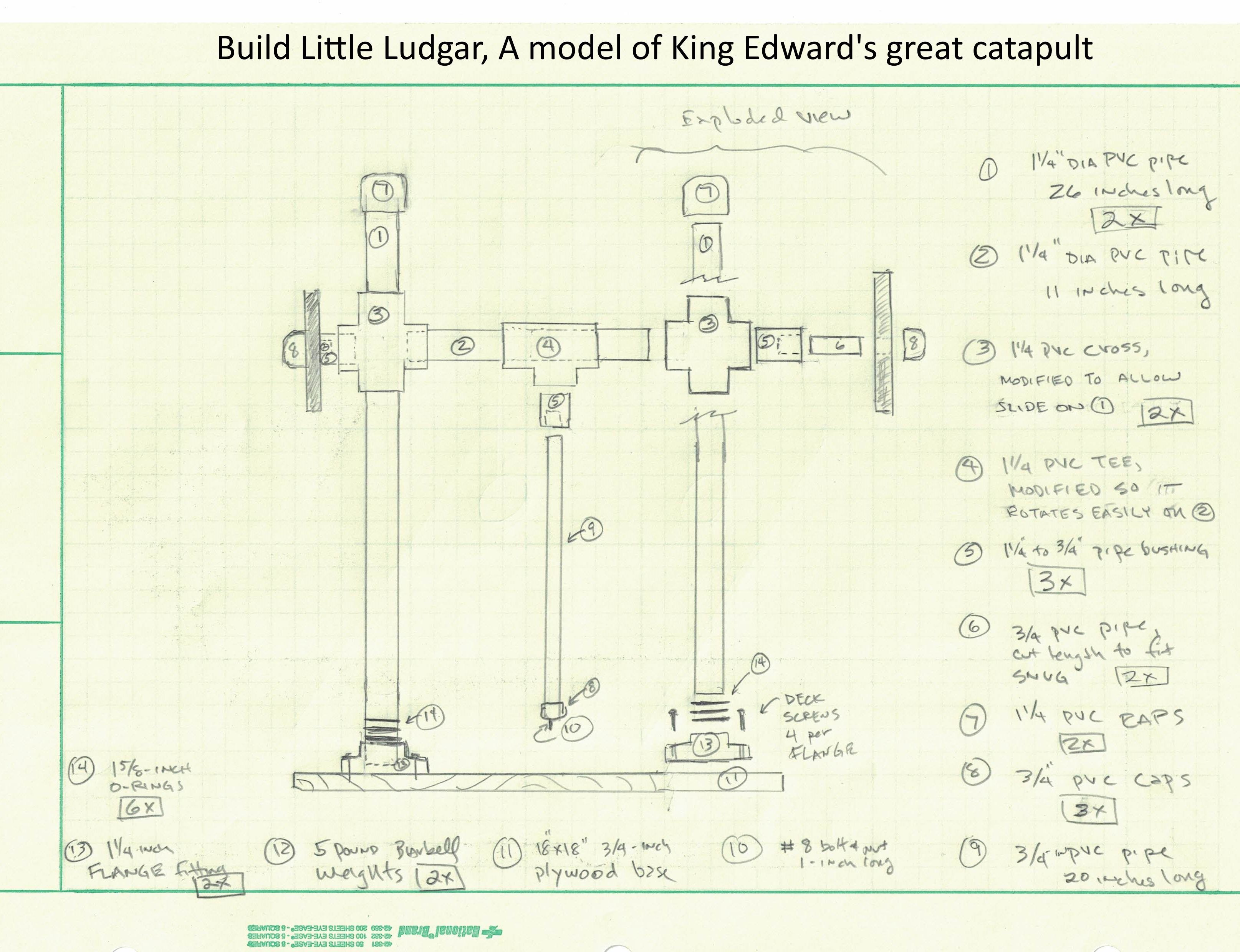 Build Your Own Mini Medieval Siege Weapon   Popular Science
