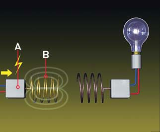 Electricity in the Air | Popular Science