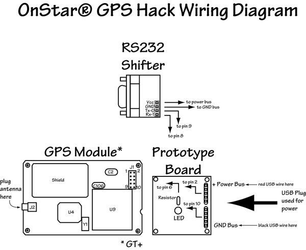 onstar void your warranty: raising gps from the dead | por science onstar  wiring diagram on