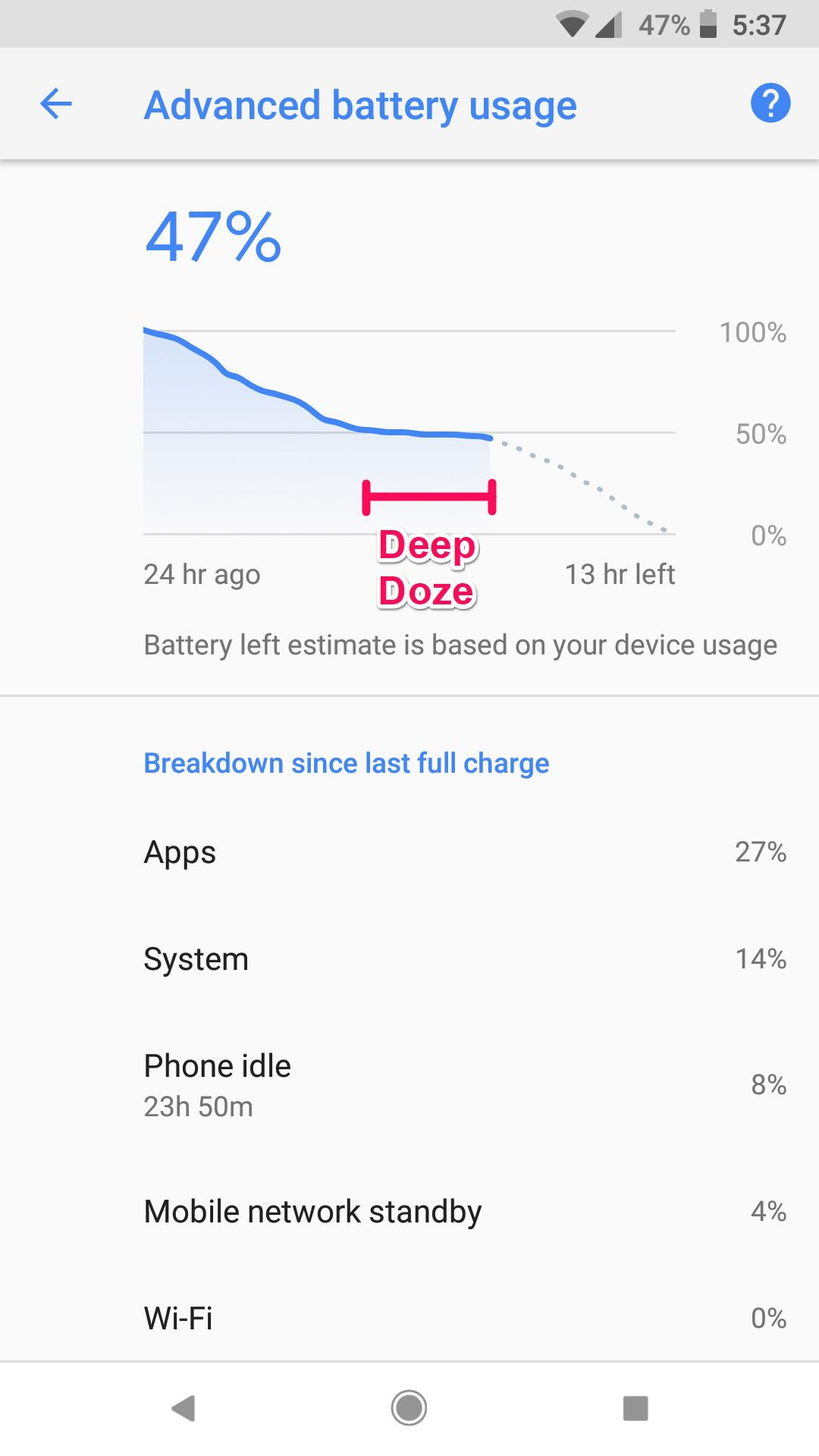 Five battery-saving Android features that will keep your phone alive