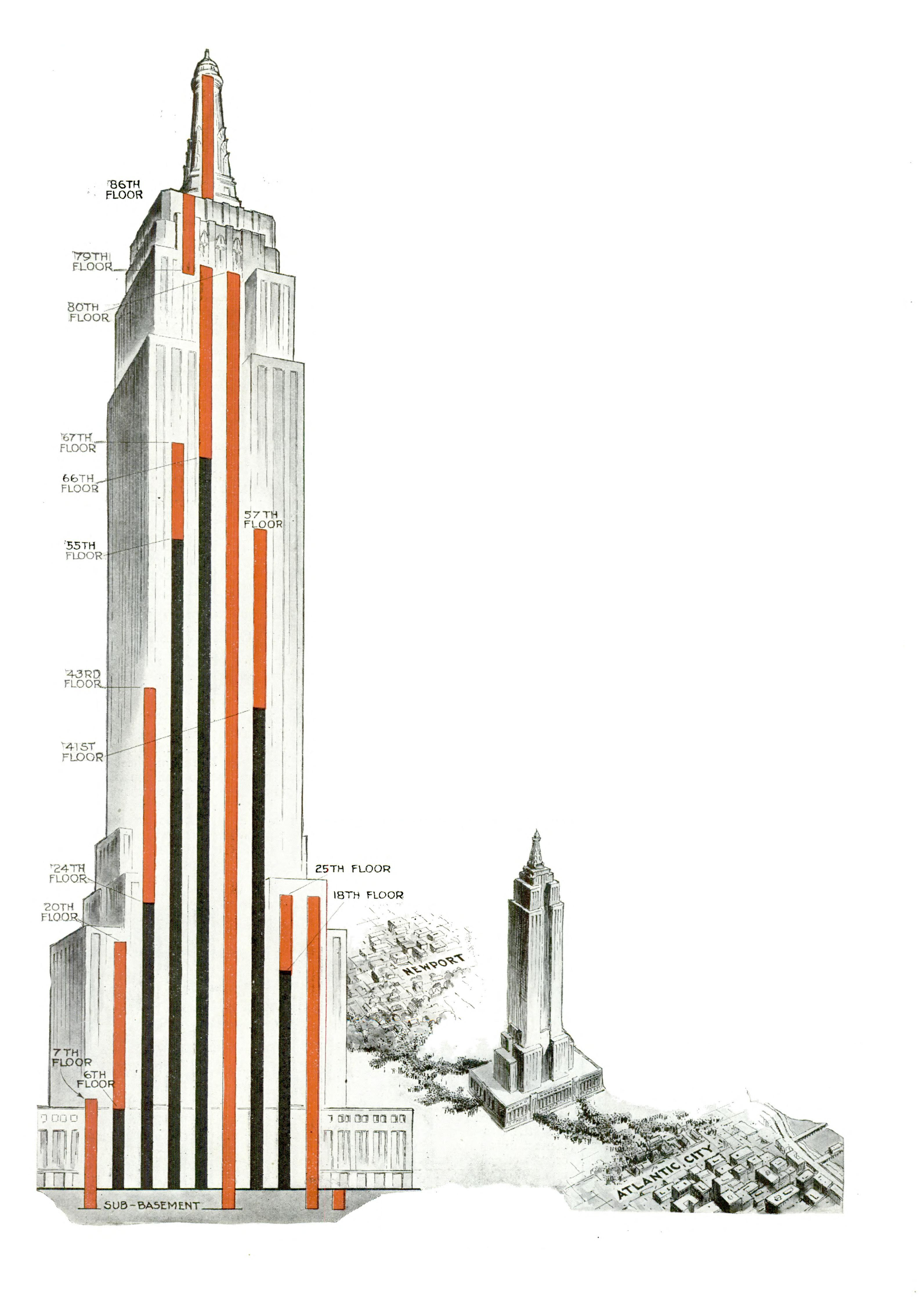 How Popular Science covered the Empire State Building's 1931