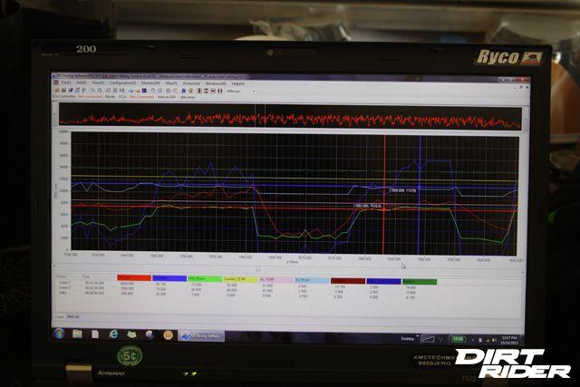 Motocross EFI Tuning Essentials - Dr  Dirt | Dirt Rider