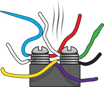 Abyc Color Codes For Boat Wiring, Color Code For Marine Wiring